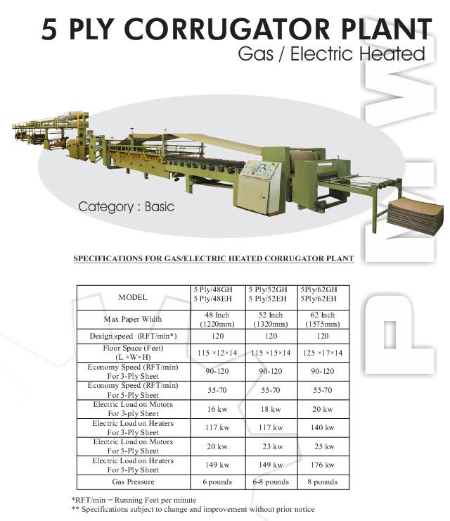 5ply Corrugation Plant - PRIME Machines, Lahore Pakistan, Paper